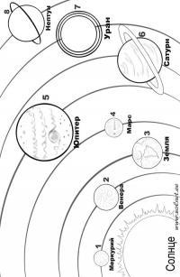 Планеты и их спутники Скачать раскраски для мальчиков