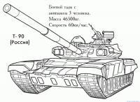 Российский танк т-90 Раскраски для мальчиков бесплатно