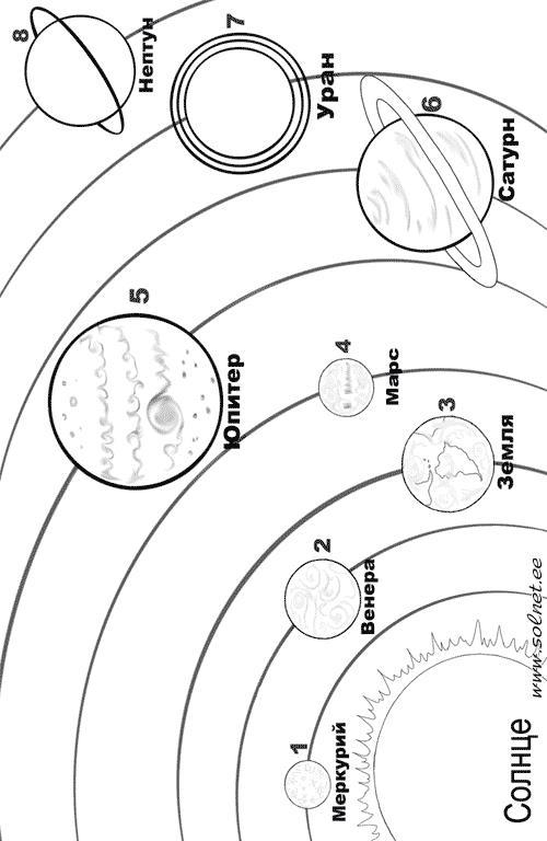 Планеты и их спутники Раскрашивать раскраски для мальчиков